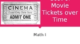 Cost of Movie Tickets Over Time
