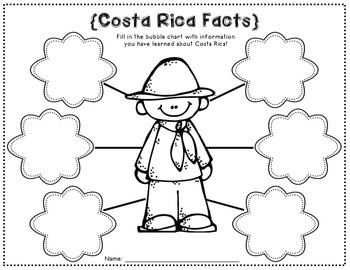Costa Rica Writing Papers (A Country Study!)