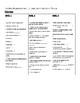 Costa's Leveled Questions en español (AVID, by subject)