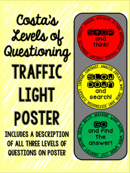 Costa's Levels of Questioning Poster