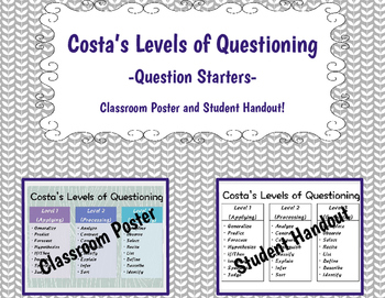 Costa's Levels of Questioning-Classroom Poster and Student Handout