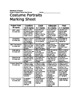Costume Portraits Marking Sheet