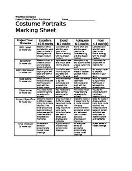 Costume Portraits Marking Sheet