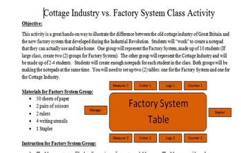 Cottage Industry vs Factory System Class Activity