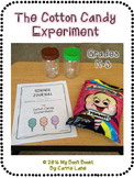 Cotton Candy Experiment