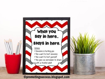 School Counselor Gift Confidentiality Poster Psychology Social Work Counseling