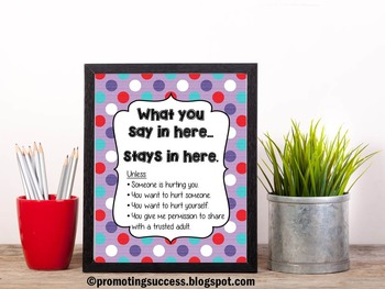 School Counseling Confidentiality Rules Poster Counselor Office Decoration