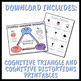 Counseling Printables Bundle Pack