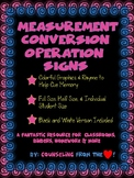 Counseling from the Heart Measurement Conversion Operation Signs/Charts