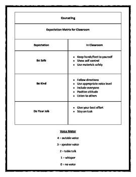 PBIS: Counselor Classroom Behavior Expectation Matrix