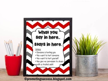 School Counseling Confidentiality Poster Printable Door or Office Decoration