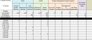 Counselor Time Tracking Log