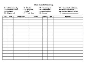 Counselor contact log