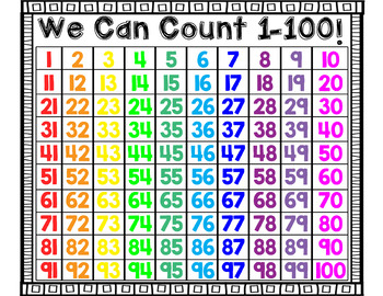 photo relating to Printable Numbers 1-100 referred to as Depend 1-100 Poster and Printable