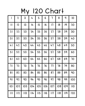 Count Backwards by Ones from 120 to 1
