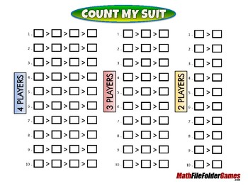 Count My Suit - 1st Grade Math Game [CCSS 1.NBT.B.3]