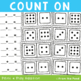 Counting On Addition Math Packet for the Count On Strategy