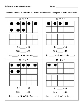 Count On to Subtract on Ten Frames