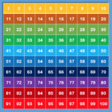 Large Number Square Zero to One Billion