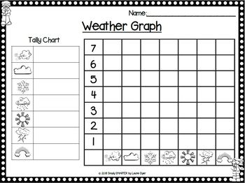 Count, Tally, and Graph the Weather:  Weather Themed Data Collection Activities