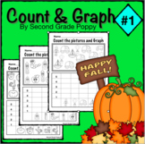 Count and Graph Fall Bundle