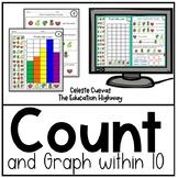 Count and Graph Kindergarten