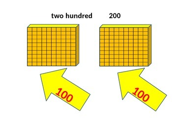 Count by Hundreds using Hundred Blocks