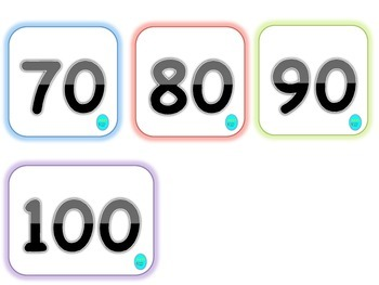 Count by Tens Number Cards