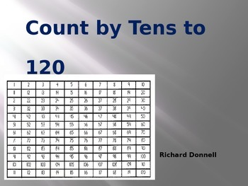 Count by ten to 120