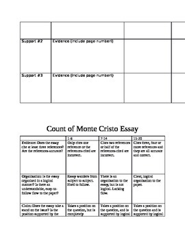 Count of Monte Cristo Essay Prompts, Graphic Organizer and Rubric