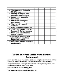 Count of Monte Cristo Outline and Activities