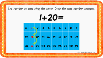 Count on twenty Levelled warm-up PowerPoint ACARA C2C CCSS