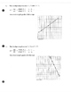 Count slope formula guided examples practice activity