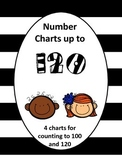 Count to 120: Number charts