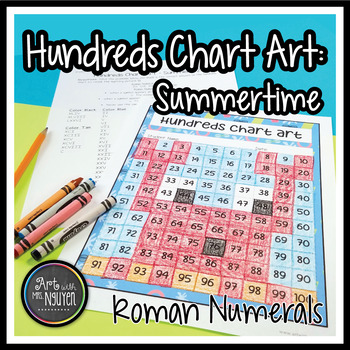 Hundreds Chart Art: Countdown to Summer (Mystery Picture): Roman Numerals