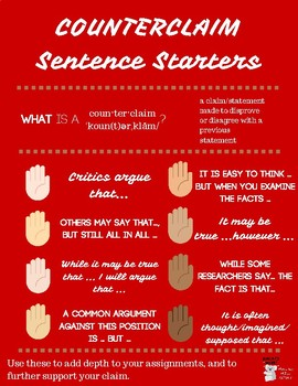 Counter Claim Phrases Poster