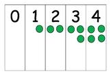 Counter spots 0-9