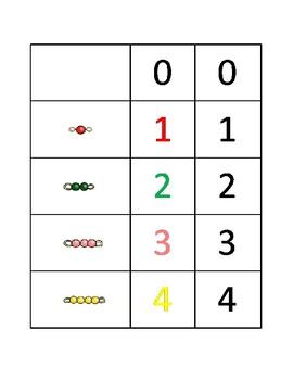 Counting 0 to 19 Montessori Math Bead Matching Activity