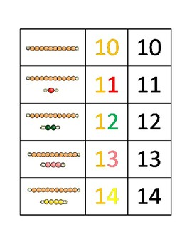 Counting 0 to 19 Montessori Math Bead Matching Activity