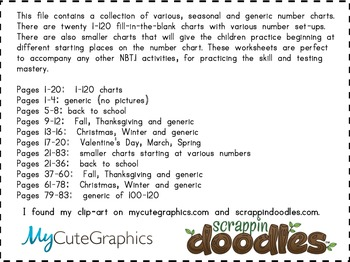 Counting 1-120 Charts