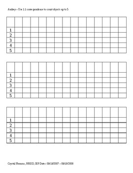 Counting 1-5 Data Sheet