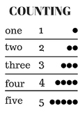Counting 1-5 printable classroom poster