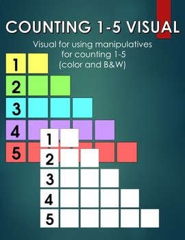 Counting 1 to 5 Visual