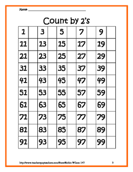 Counting 2's, 5's, 10's