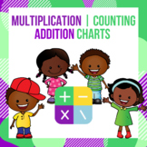 Counting, Addition and Multiplication Charts