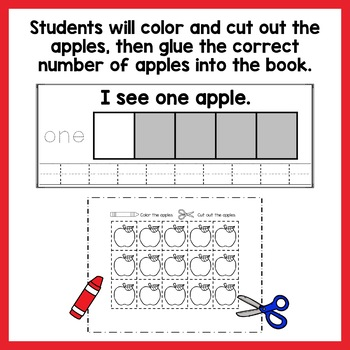 Counting Apples 1-5