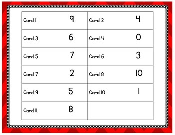 Counting Apples Task Cards