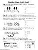 Counting Atoms Cheat Sheet and Beginner Worksheet