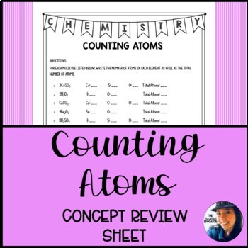 Counting Atoms: Concept Review Sheet using Coefficients and Subscripts