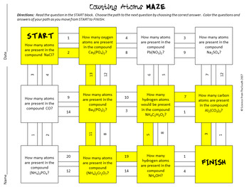 Atoms in Chemical Formulas Maze Worksheet for Review or Assessment